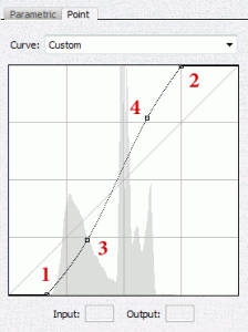 Annotated Adobe Camera Raw point curve